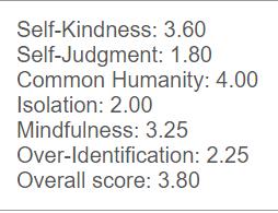 lòng trắc ẩn với bản thân