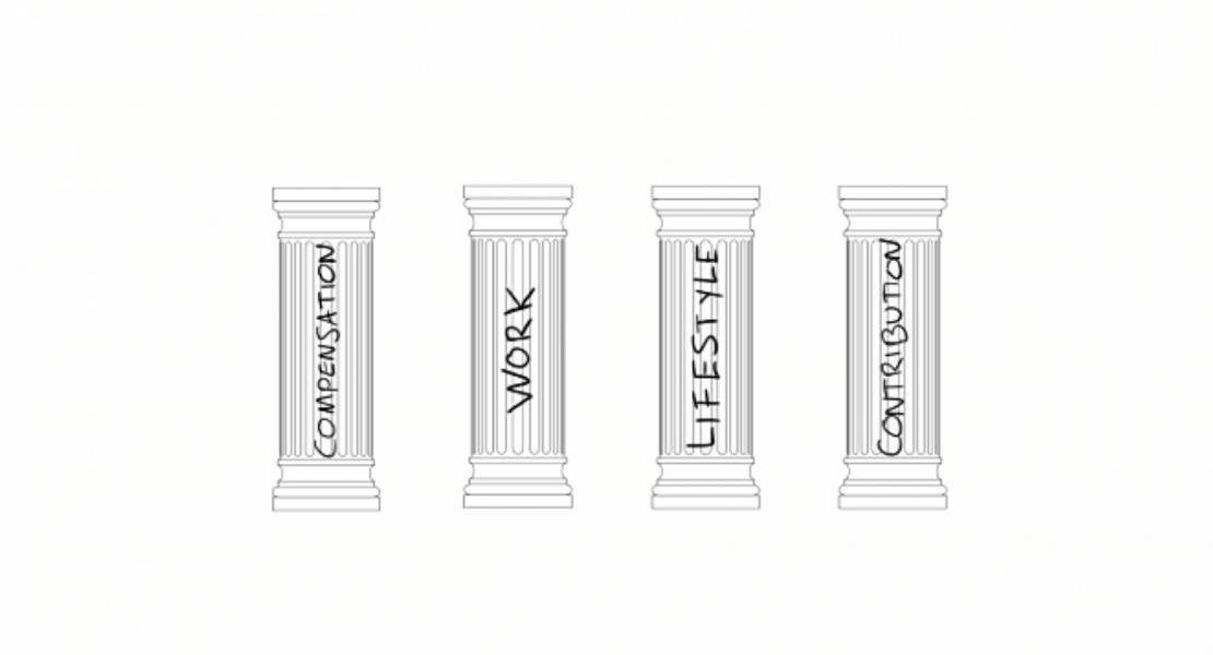 4 trụ cột của một sự nghiệp viên mãn